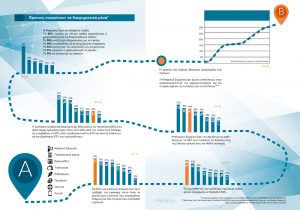 Ψηφιακή Σήμανση stats